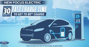Ford, elektrikli araçlara büyük yatırım yapıyor