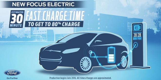 ford elektrikli araçlar